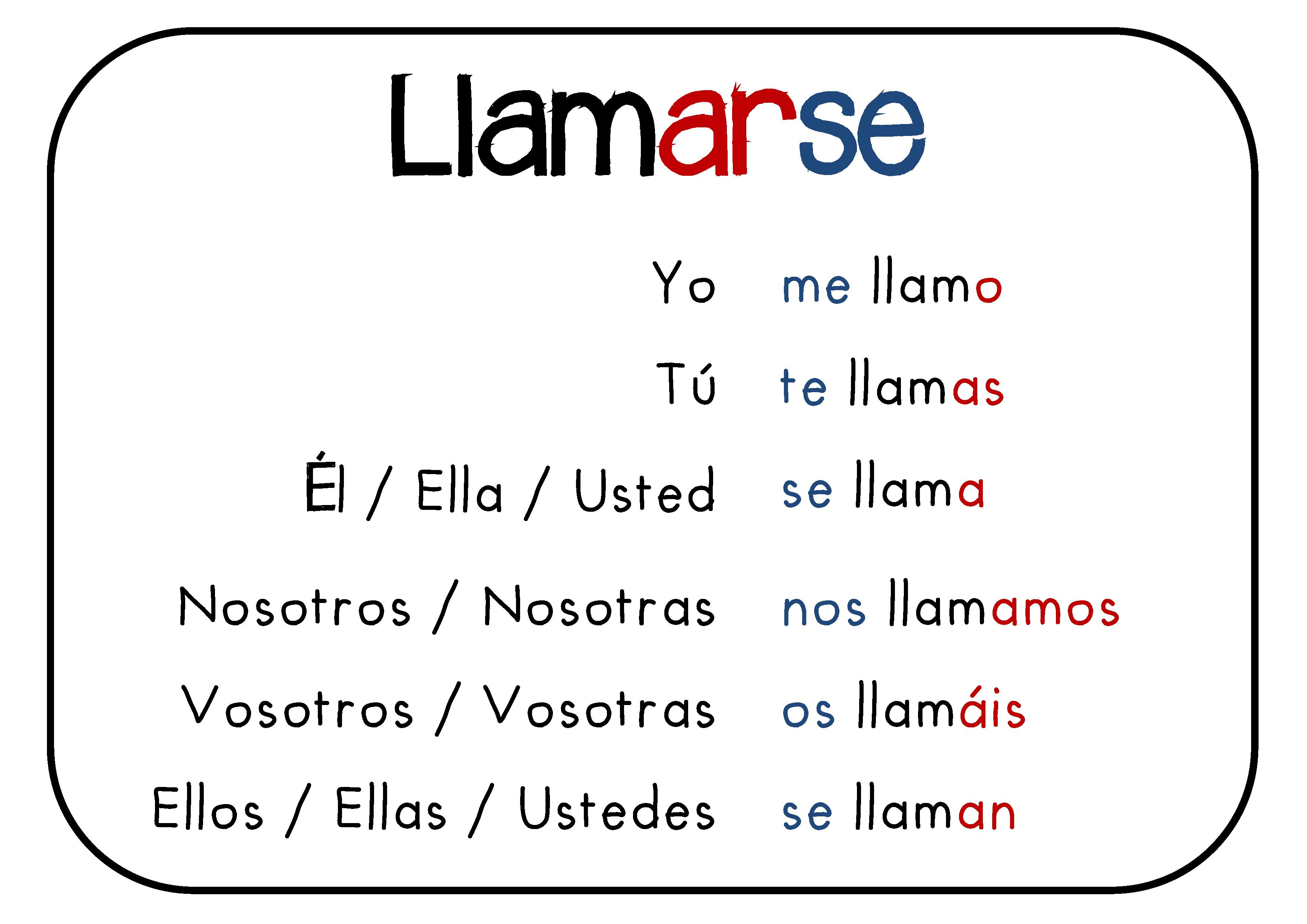 El Verbo Llamarse Spaans Leren Spaanse Taal Spaans