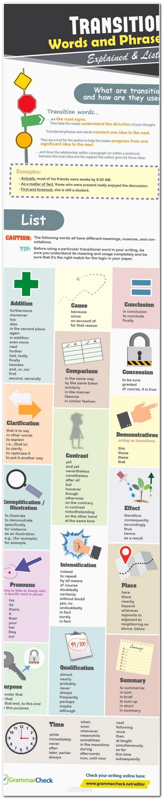 free essay checker grammar punctuation