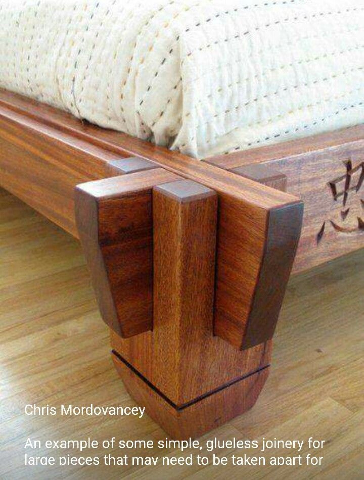 glueless joinery as seen on fb woodworking enthusiasts | Puertas ...