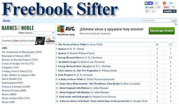 Descargar El Libro Libros Gratis Gratis (PDF