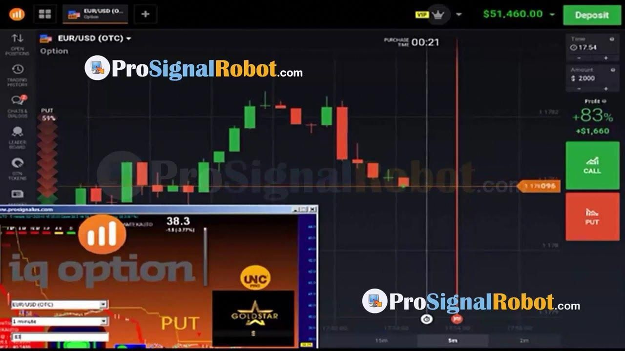 Pin On Technical Analysis Charts