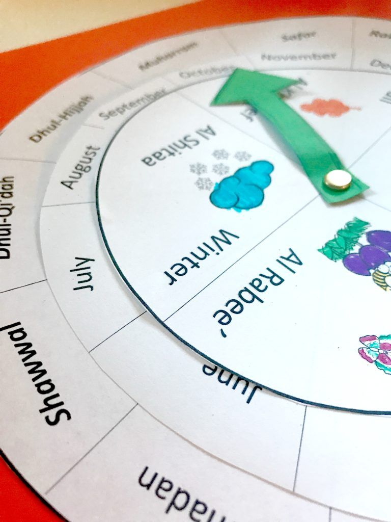 Islamic Calendar Craft Calendar Craft Kids Calendar Islamic