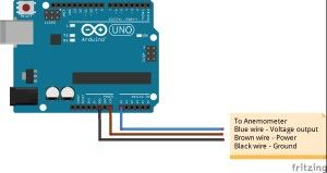 Anemometer - Wiring Diagram | Weather Station | Arduino