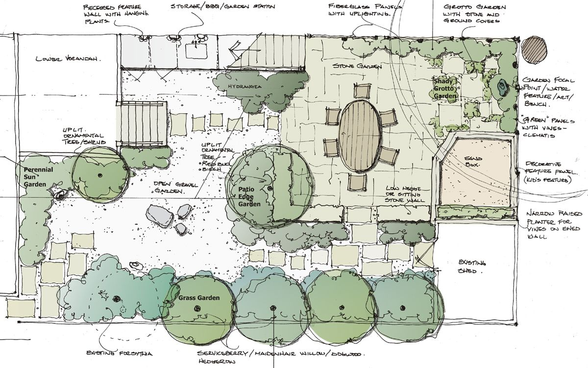 f3f7cd24d75ca788488847efeb9840cf Vegetable Garden Designs And Shapes on pool shapes, food shapes, tomato shapes, pergola shapes, spa shapes, flower garden shapes, vegetable cards, home shapes, fall shapes, trees shapes, fruit shapes,