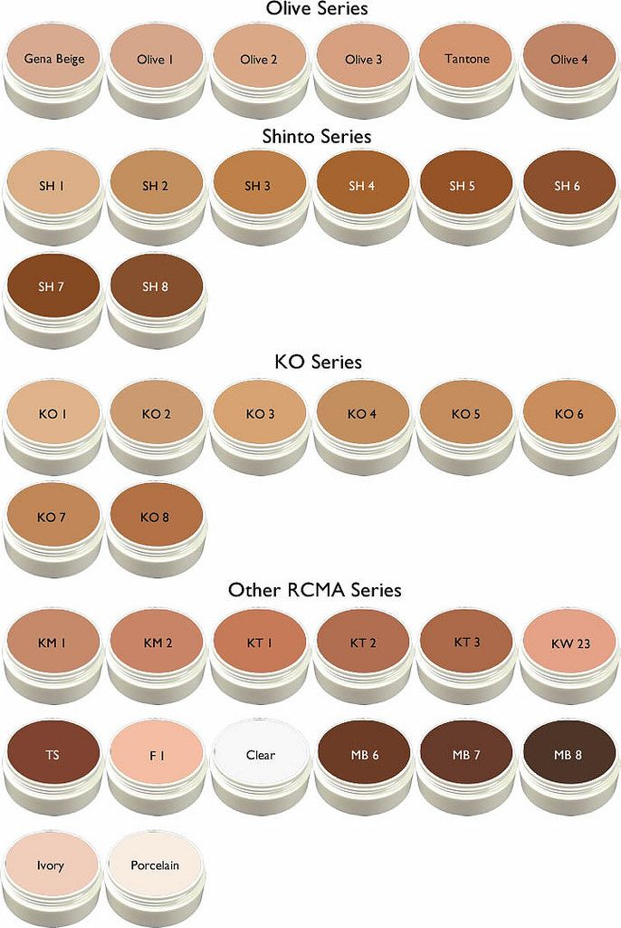 P Rcma Makeup No Color Powder Can Be Used For All Powdering Purposes Because It Has No Filler Or Pigment It Will Not Alter T Rcma Makeup Color Powder Makeup