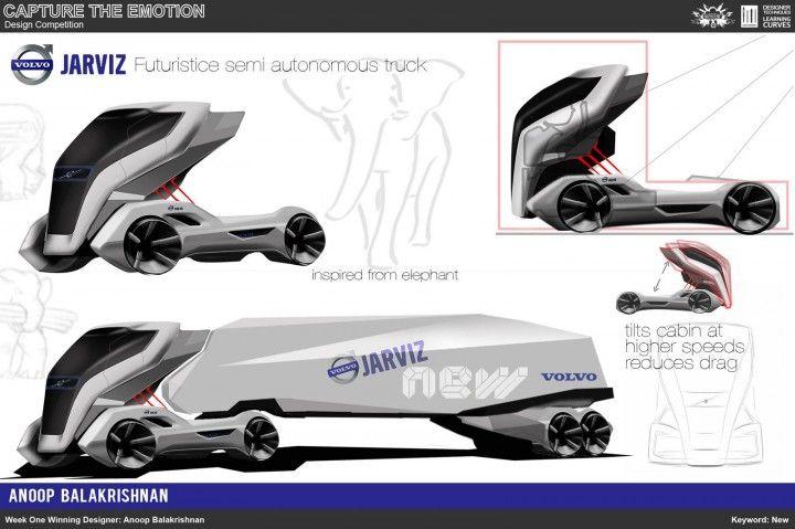 Week 1 New Winning Concept By Anoop Balakrishnan Design Sketch Compeions
