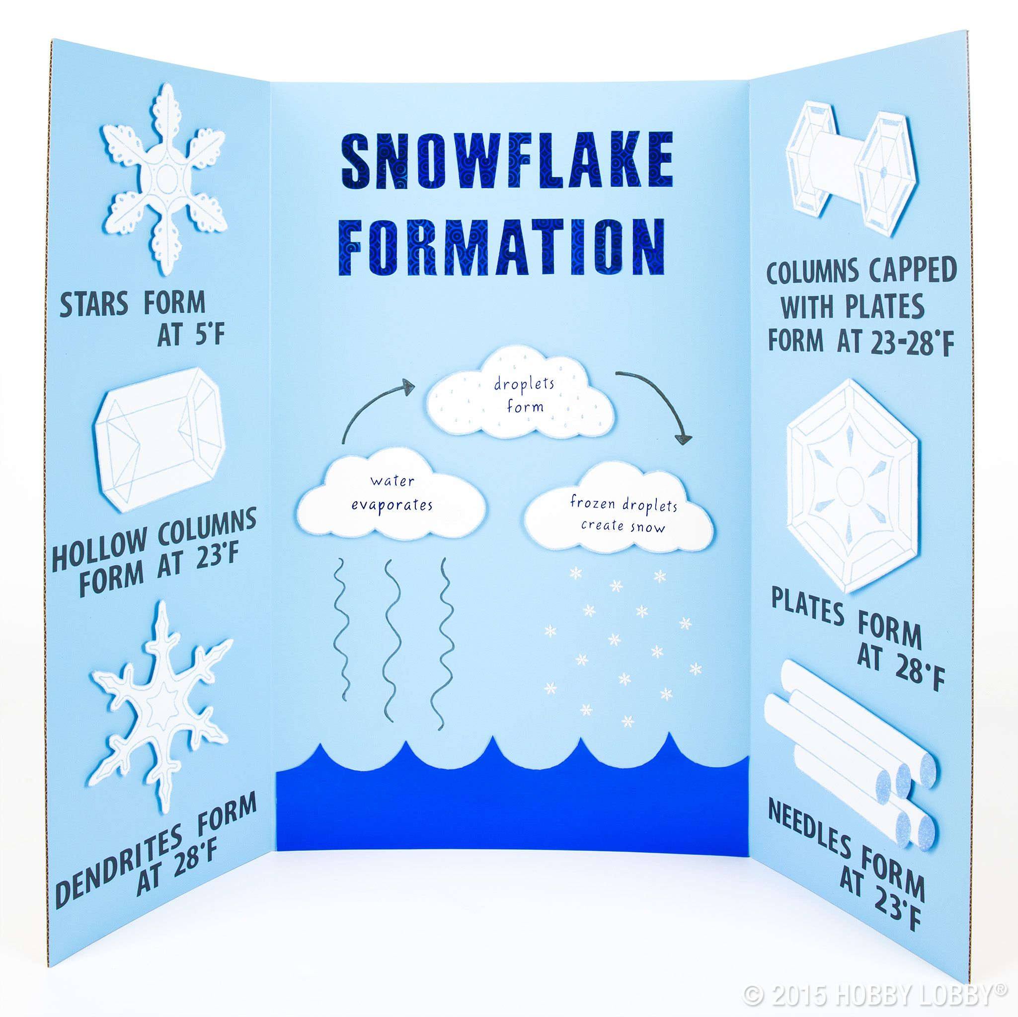 medium resolution of if you re looking for a science fair project this snowflake formation chart is one of our favorites