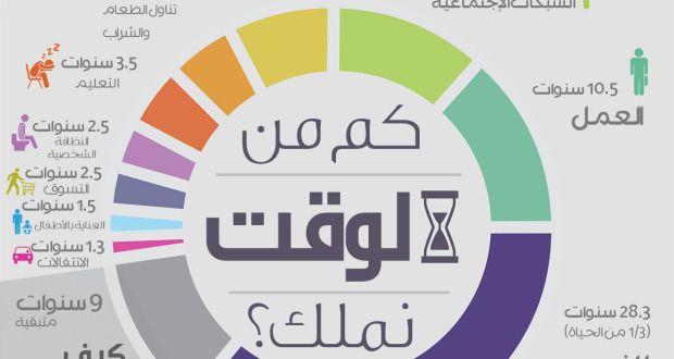 جداول تشجيعية للعناية بالبشرة و متابعة الرجيم و التمارين آي هيرب السعودية Print Planner Daily Planner Pages Life Planner Organization
