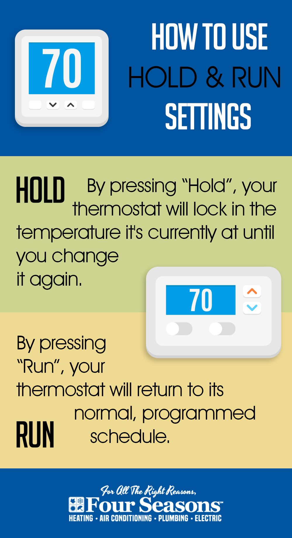 Learning How To Use Your Programmable Thermostat Can Save You Time