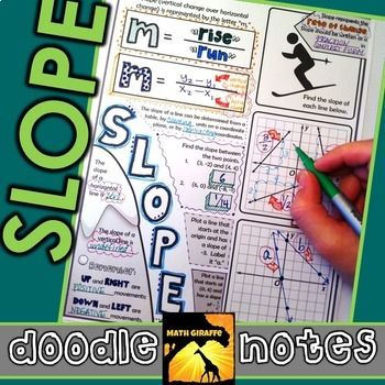Slope Doodle Notes | Teaching math, Math lessons, Math classroom