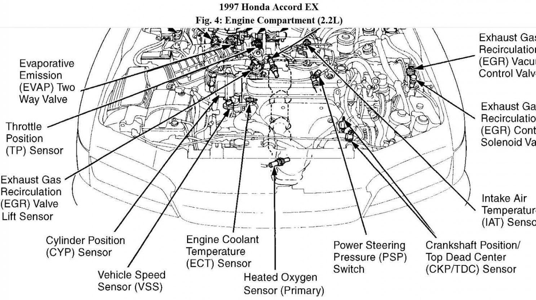 Accord Engine Bay Diagram di 2020Pinterest