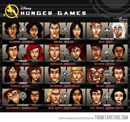 funny Hunger Games Disney characters