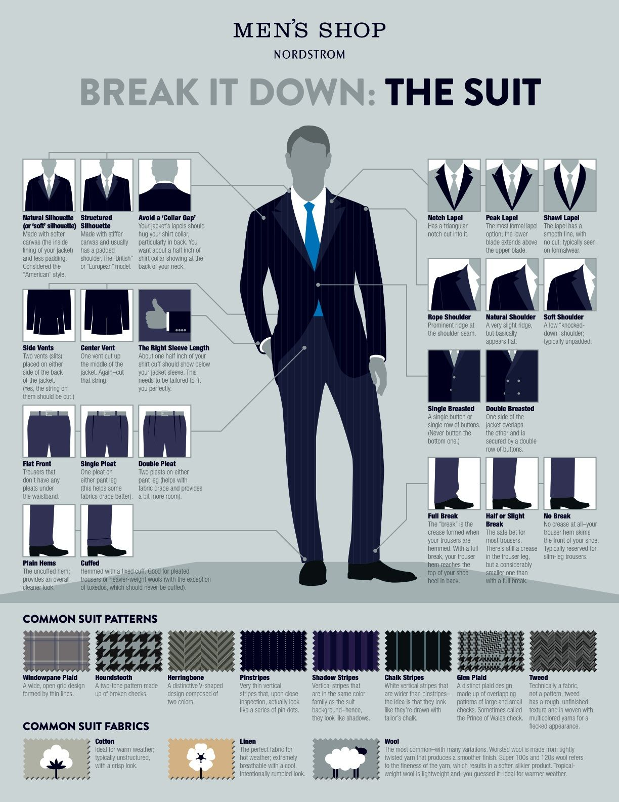 Suit Infographic from Nordstrom Men style tips, Suit