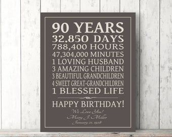 60th BIRTHDAY GIFT Sign Dad Birthday Gift Mom Birthday Print Canvas Personalized Grandpa Birthday Gift Digital File OR Print Custom Gift