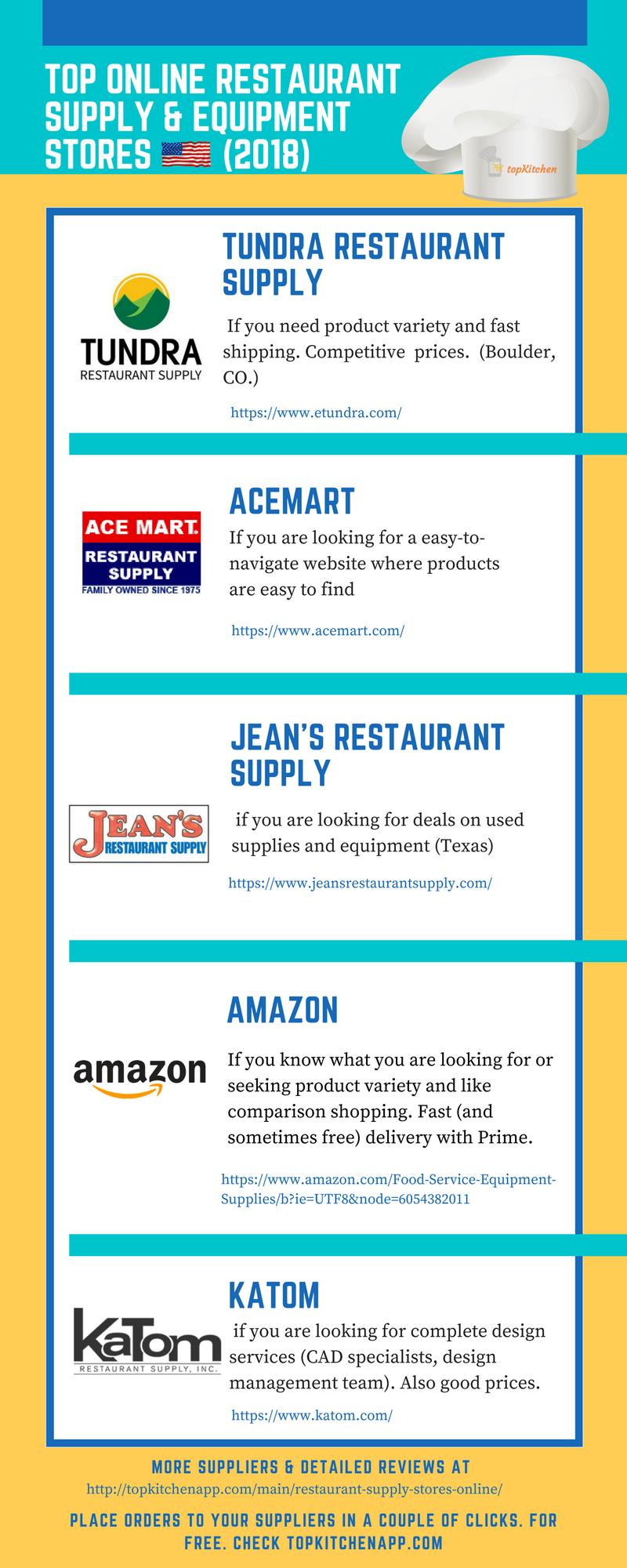 Top Online Restaurant Supply Equipment Stores Us 2018