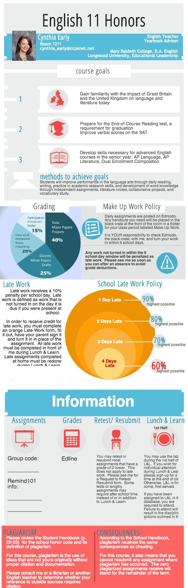 Syllabus Example Created In Free Piktochart Infographic Editor