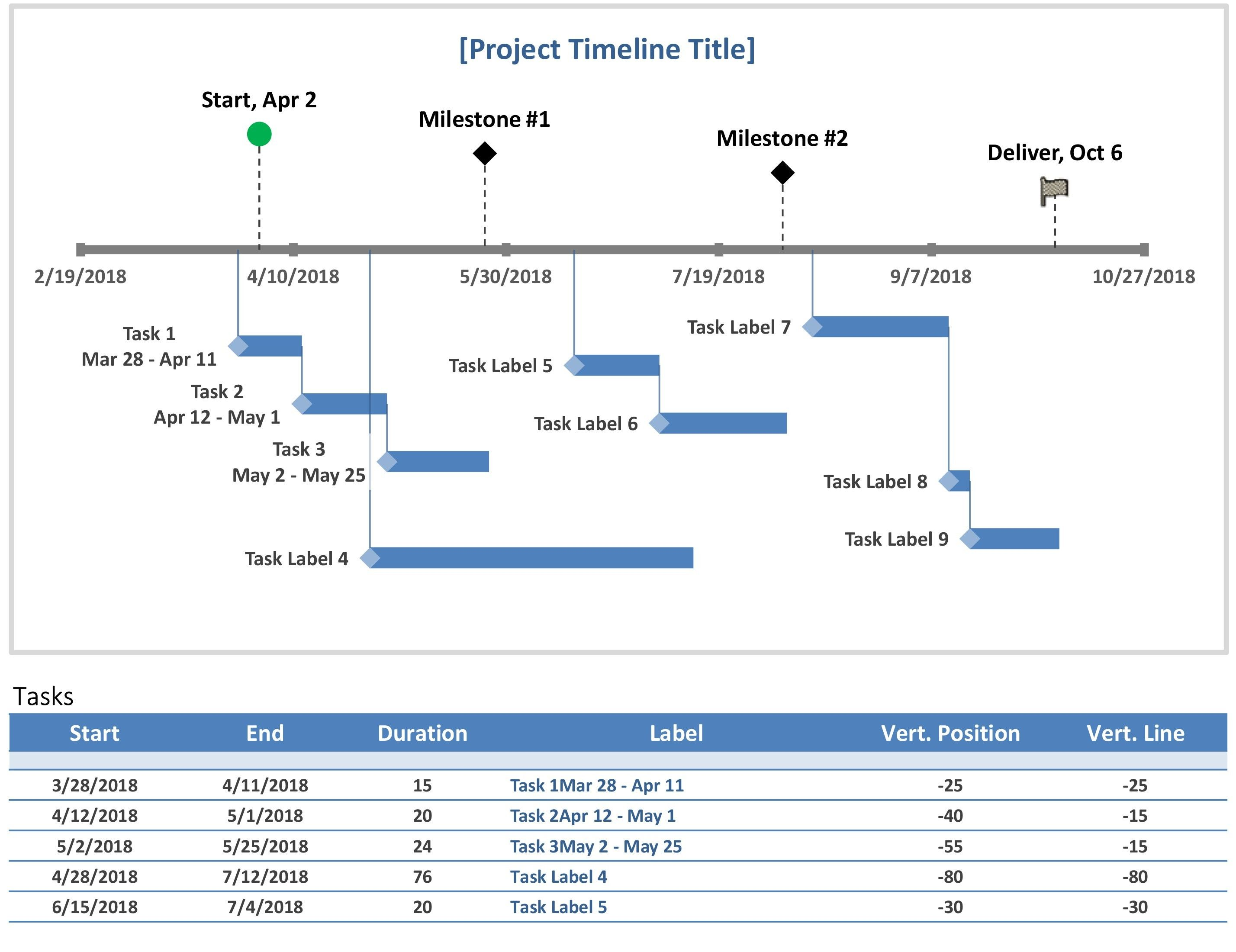 New Sample Project Timeline In Excel Project Timeline Template