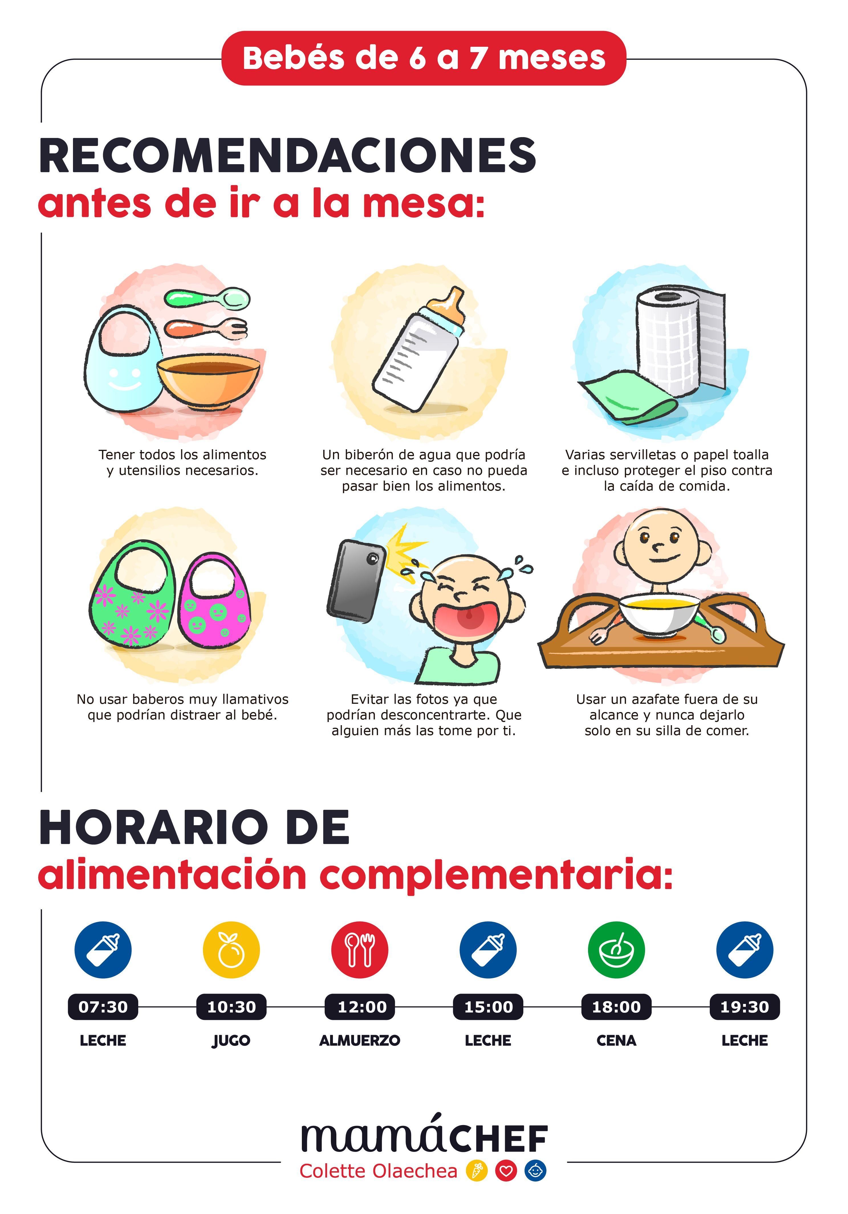 Imagen Sobre Comida Bebe 6 Meses De Colette Olaechea En Mama Chef