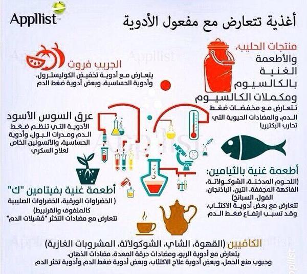 أغذية تتعارض مع مغعول الأدوية Health Advice Health Info Medical Advice