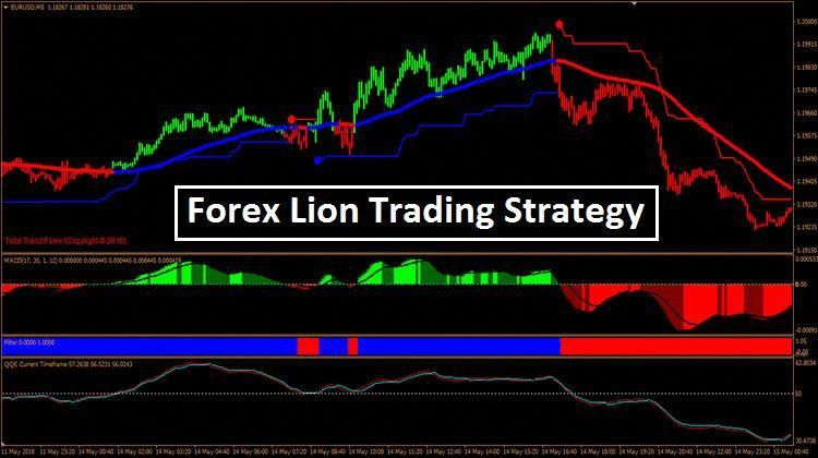 Forex Lion Trading Strategy Mt4 Stocktrading Trading Strategies