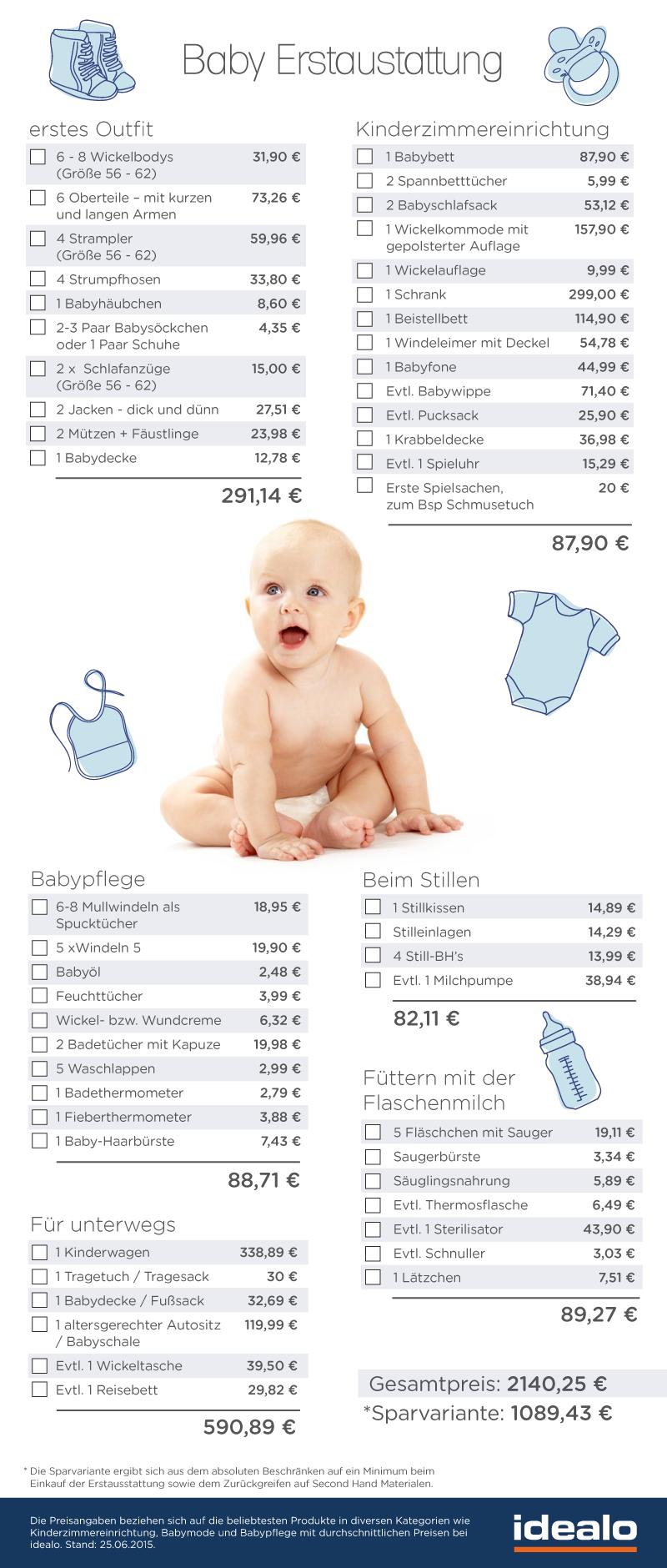 idealo kostencheck was braucht ein baby und wie viel kostet es tipps f r die erstausstattung. Black Bedroom Furniture Sets. Home Design Ideas