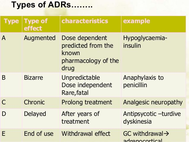 Image result for type a and type b adverse drug reactions - drug classification chart