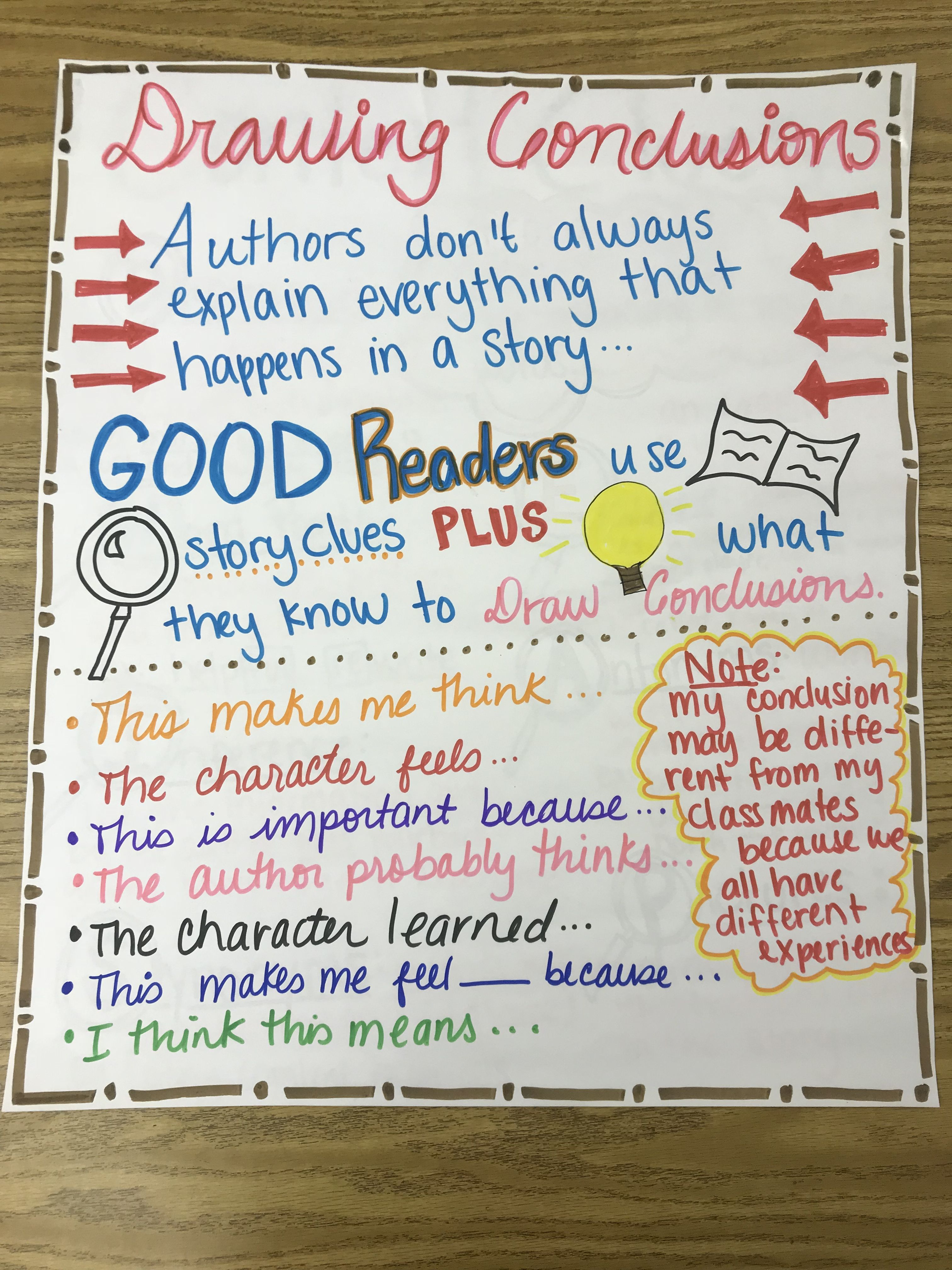 Drawing Conclusions Anchor Chart Reading Writing Grammar