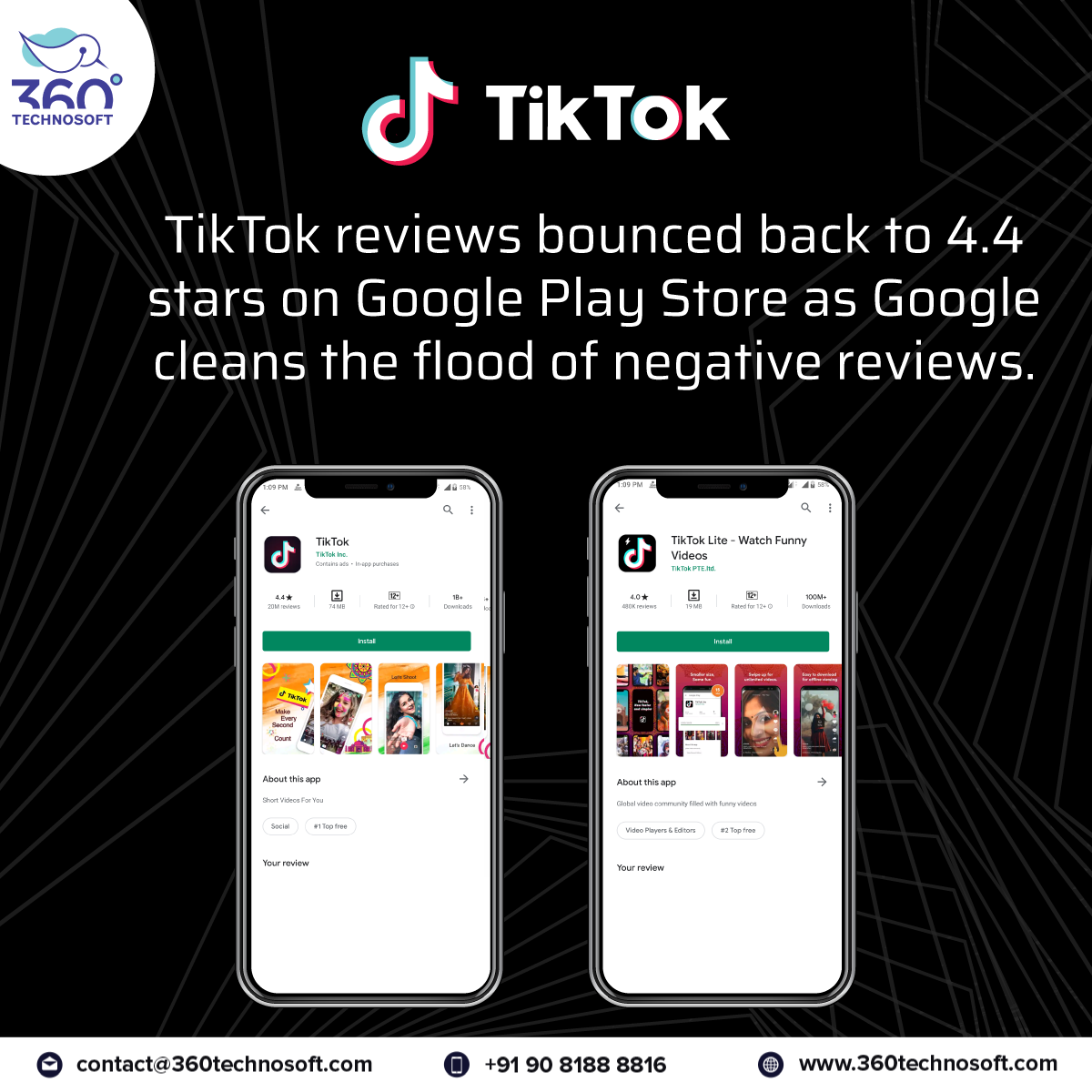 Tiktok Has Been On A Seesaw These Days The Ratings Dropped To 1 4 Stars And Now It Is Mobile App Development Mobile App Development Companies App Development