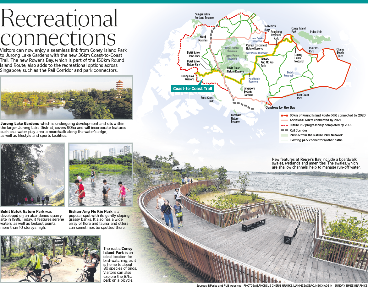 36km Trail Linking Jurong Lake Gardens To Coney Island Park