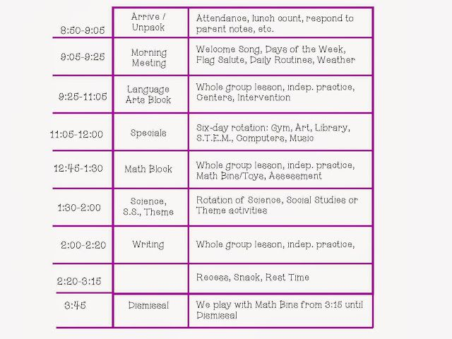 Daily Schedule link up: The Kindergarten Pod | Teaching Goodies for ...