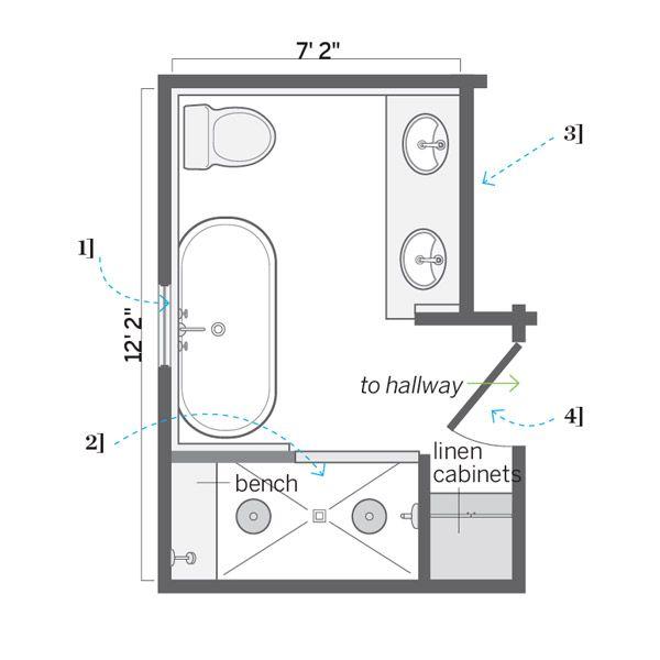 A Diy Attic Master Bath Retreat Master Bathroom Layout Small