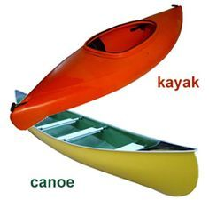 Why Canoeing And Kayaking Is Good For Fitness