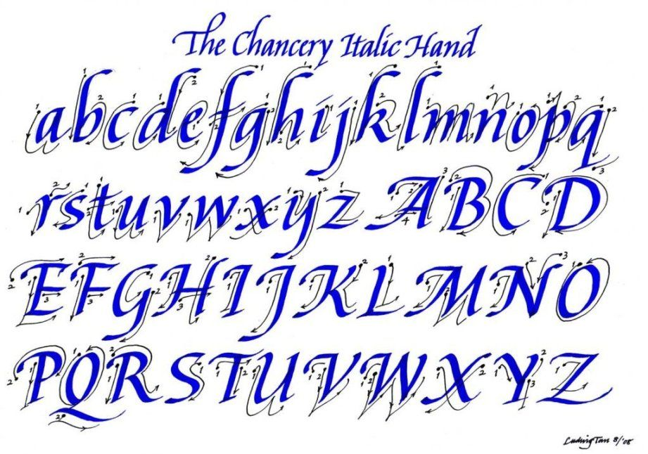Italic style how to build up the letters images