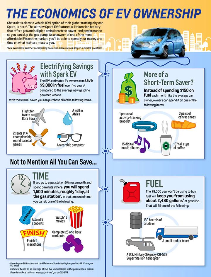 4a7c165d0240 Pin by 1Sun4All.com on Infographics - Clean Energy   Live Green ...