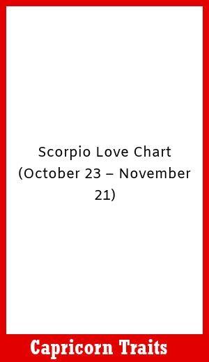november 21 love astrology