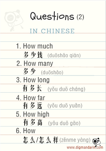 Learn Chinese China Language Training Course Guide