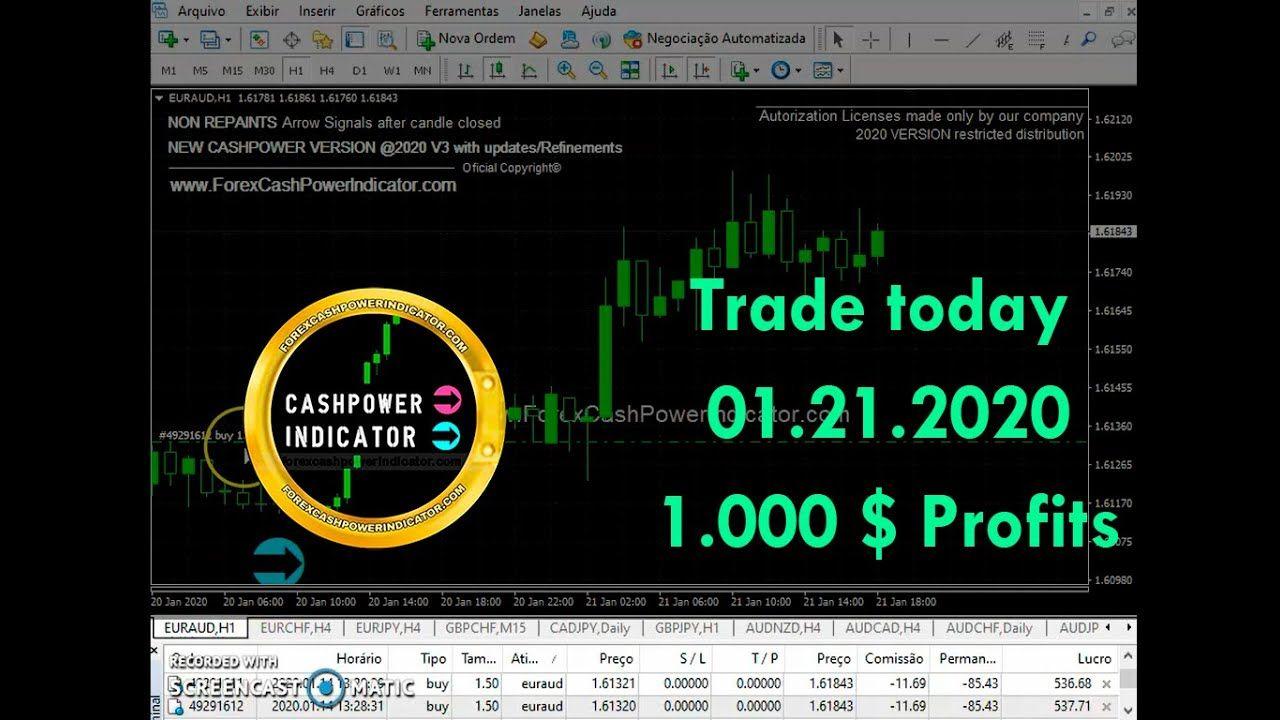 Best Binomo Binary Option Mt4 Indicator Trading Signal