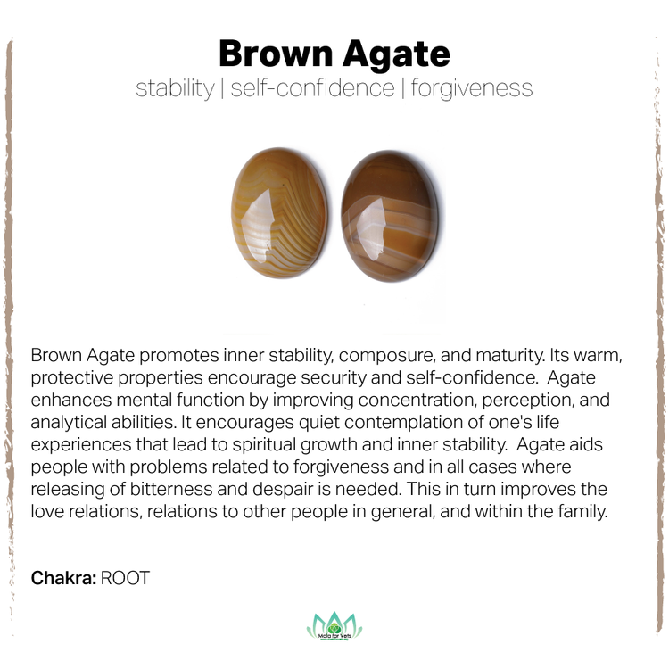 Brown Agate Card 01 Png Gemstone Meanings Agate Stone Meaning Agate Meaning