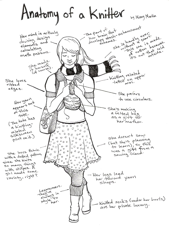 Illustration for knitting zine Here's an illustration that