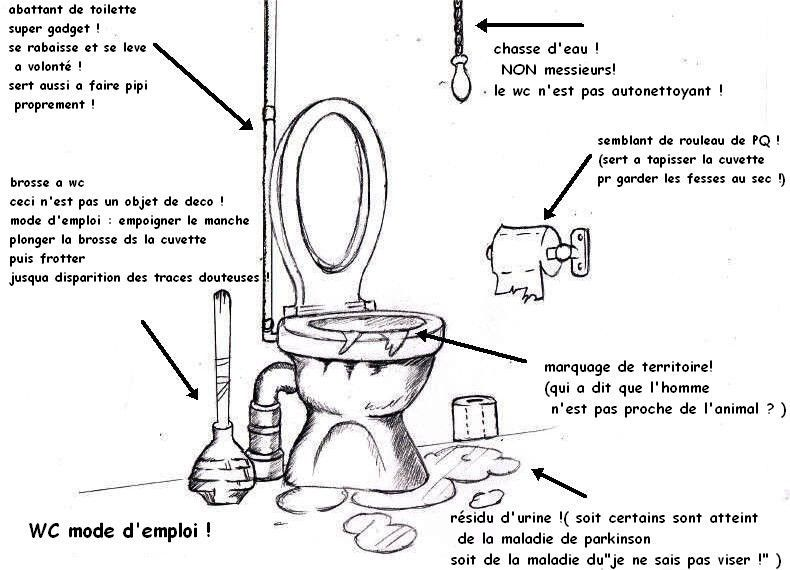 Célèbre wc_mode_d_emploi | toilettes affichage | Pinterest | Emploi  JP69