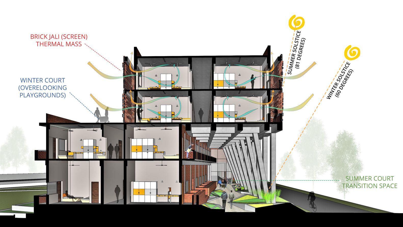 Gallery Of Boys Hostel Block Zero Energy Design Lab 19 Hostels Design Design Lab Zero Energy Building