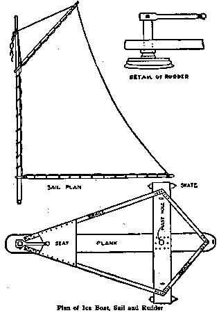 Plans for building an ice boat
