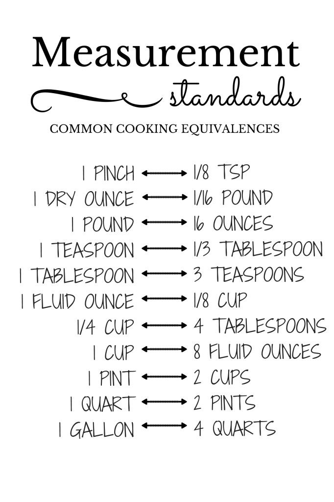 Useful Cooking Measurements Part Of Our Free Image Library Make - Make your own cookbook template