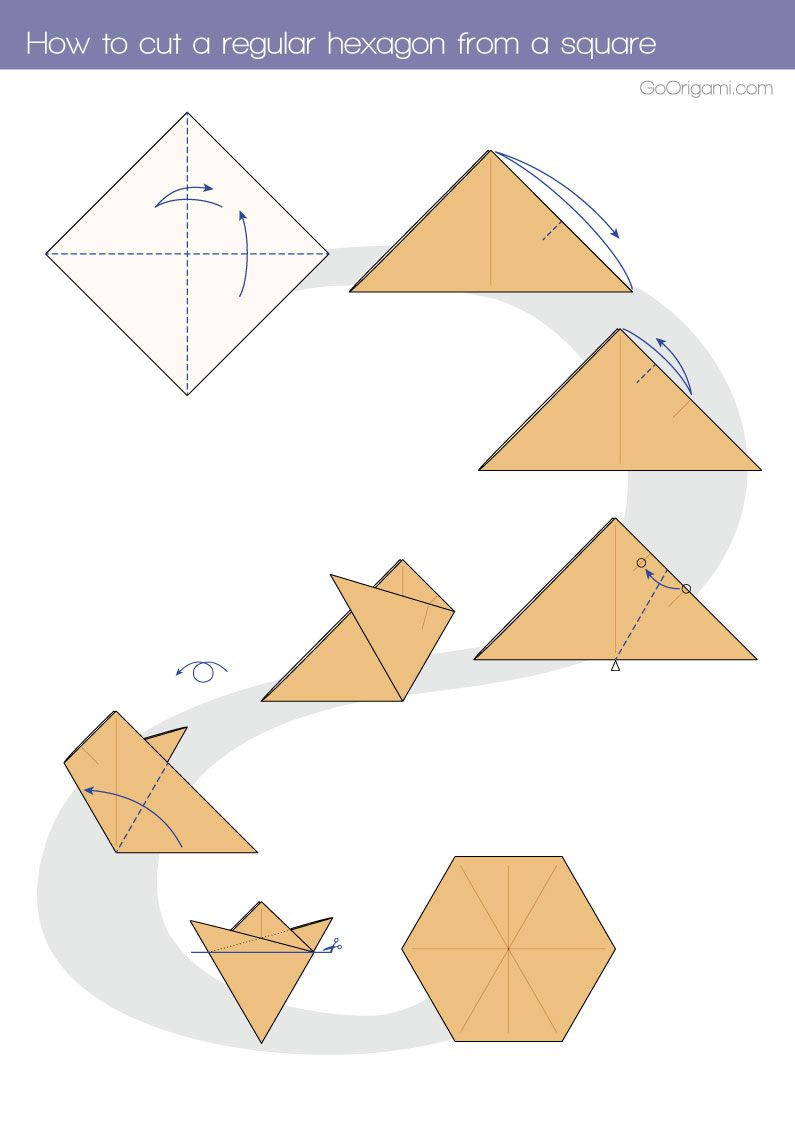 How To Cut A Hexagon From A Square Pinterest