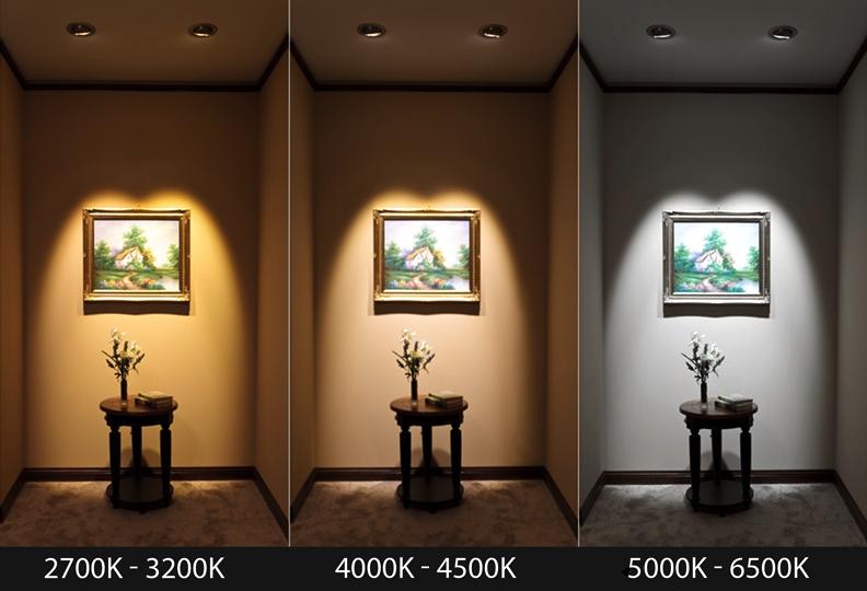 Blog Choosing The Right Led Light Colour Temperature