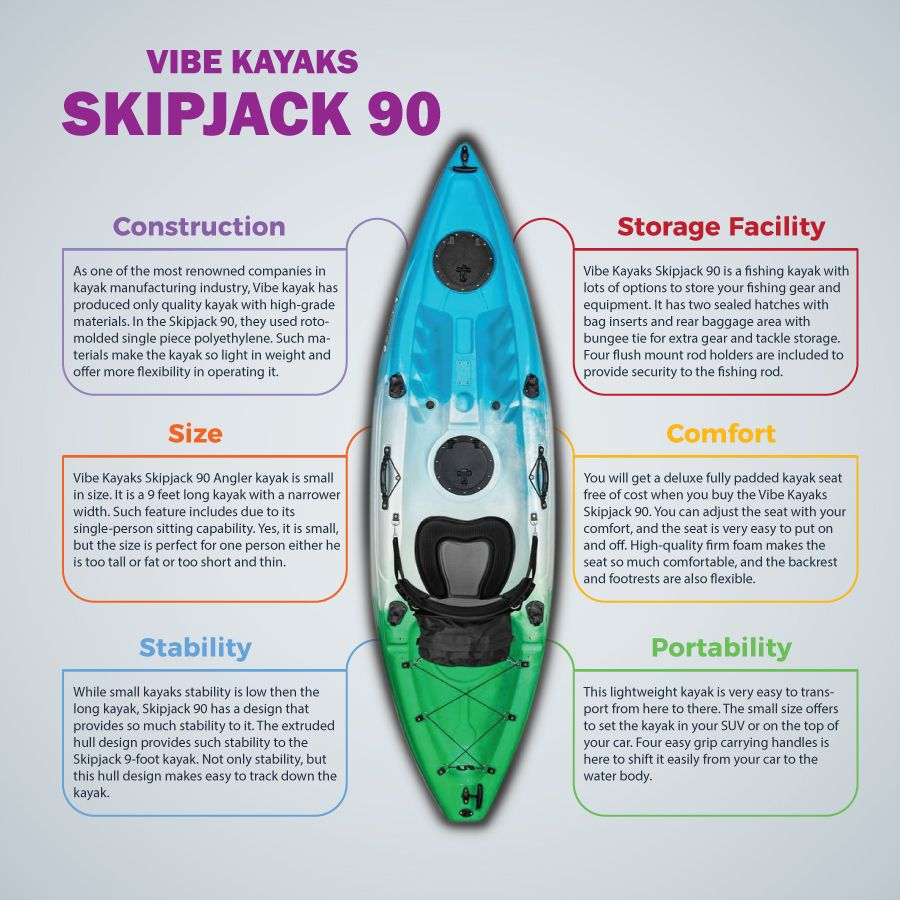 5 Fishing Kayaks For Beginners Finding The Best Fishing