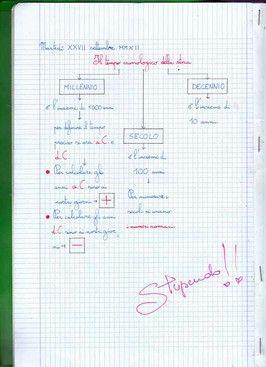 Quaderno Di Storia Classe Quinta Quaderni Di Storia Journal