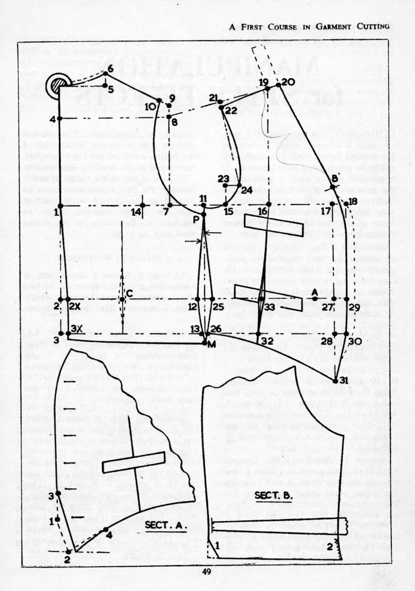 Waistcoat Pattern : waistcoat, pattern, Drafts