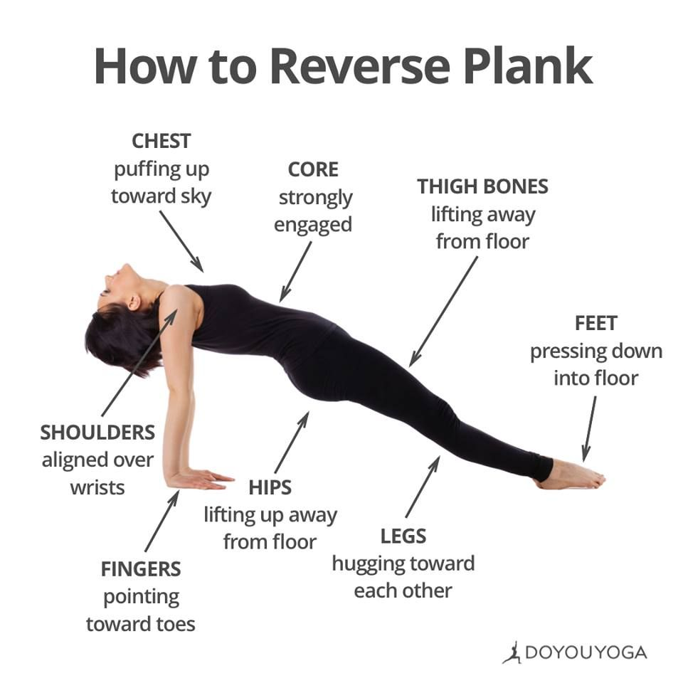 What Are Your Favorite Cues For Reverse Plank Yoga Postures Yoga Benefits Yoga Tips