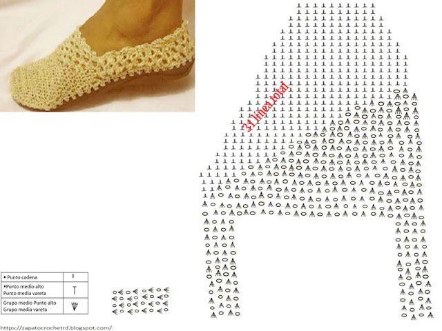 patrón sandalia tejida a crochet modelo | zapatos y sandalias ...